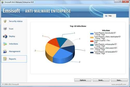 آنتی ویروس شبکه Emsisoft